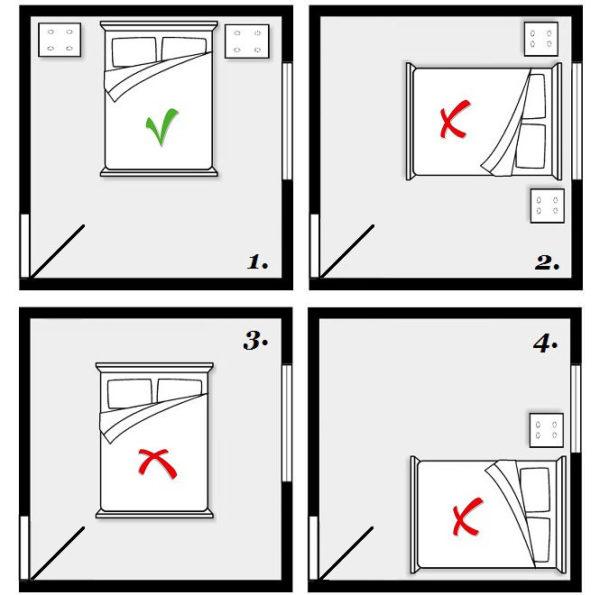 Выбор места для кровати